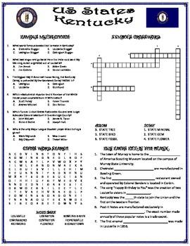 State Fact Sheet - Kentucky