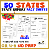 State Report Fact Sheets for All 50 States with Graphic Organizers
