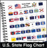 State Flag Chart