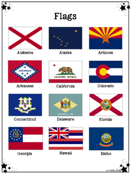 United State Flags Research