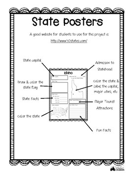 State Posters - One Poster for Each of the 50 States