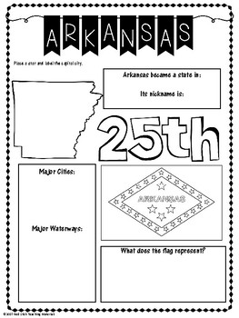 State Profiles: Arkansas  Notebooking Pages