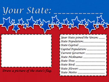 State Report Graphic Organizer