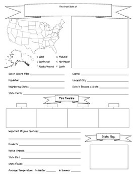 State Report Graphic Organizer - US Geography
