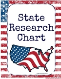 State Research Chart