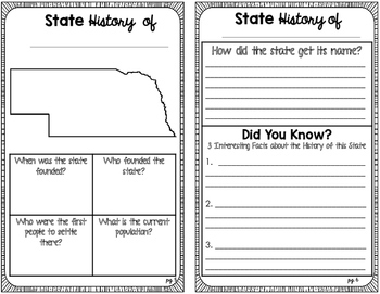State Research & History Project {Nebraska}