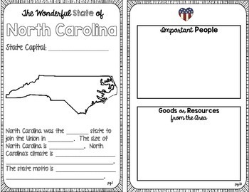State Research & History Project {North Carolina}