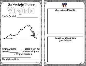 State Research & History Project {Virginia}