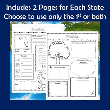 State Research Report Graphic Organizers