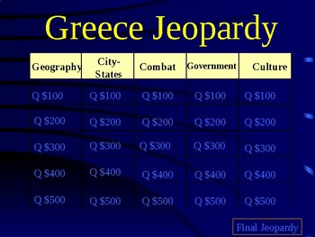 State Testing PowerPoint Jeopardy Review Ancient Greece