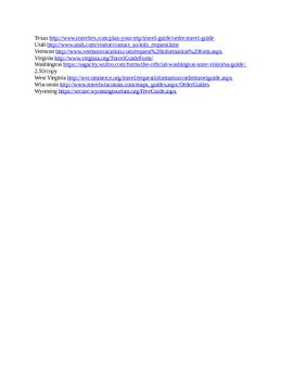 State Tourism Websites