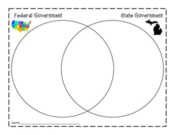State and Federal Powers Sort