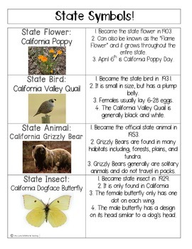 State of California (California State) Activity Pack