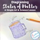 States Of Matter Student Made Anchor Chart & Arts Integration Lesson