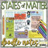 States (Phases) of Matter Squiggle Sheets & Understanding Checkpoint (quiz)