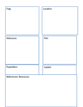States Project Template