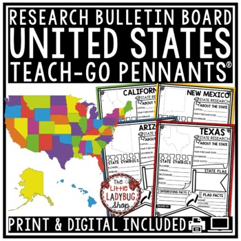US States Research & United States Research Activity [United States Geography]