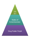 States of Consciousness Drug Poster