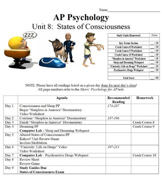 States of Consciousness Study Guide for AP Psychology