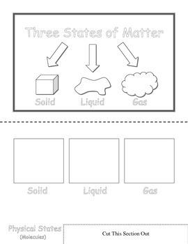 States of Matter Flipbook