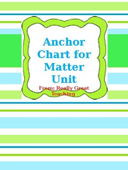 States of Matter Anchor Chart and I can statements