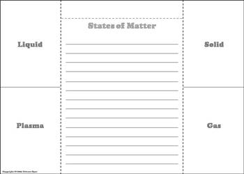 States of Matter Booklet: Solid, Liquid, Gas, Plasma Interactive Notebook