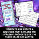 States of Matter Brochure - Great for INBs!