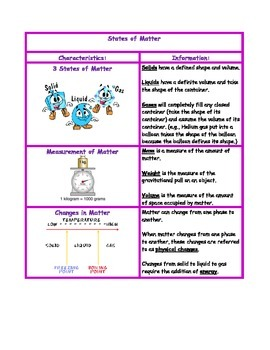 States of Matter Charts and Handouts