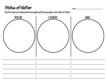 States of Matter - Cheerios