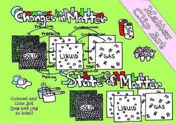 States of Matter Clip Art Bundle