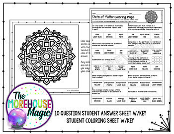States of Matter Coloring Page