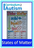 States of Matter Coloring Visual Notes Autism