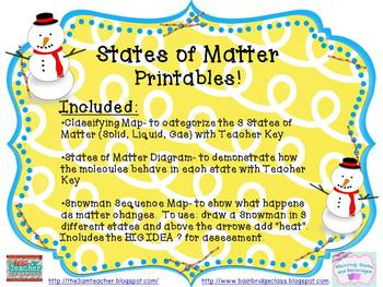 States of Matter Concept Maps