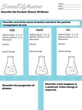 States of Matter Concept Sheet