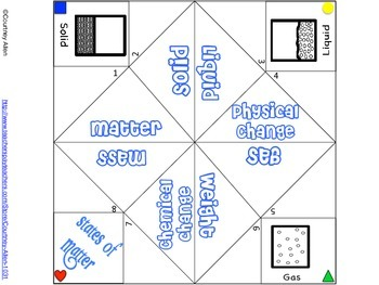 States of Matter Cootie Catcher