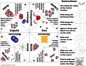 The States of Matter Foldable (Solids Liquids and Gases/ Change of Phase)