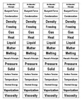 States of Matter Cut-n-Paste Vocabulary