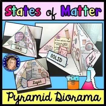 States of Matter 3D Project