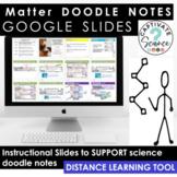 States of Matter Doodle Note Digital Add On - Google Slide