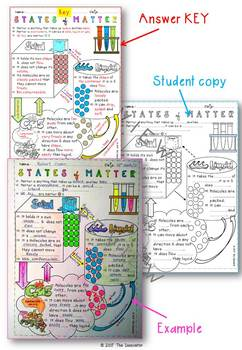 """States of Matter """"Doodle Notes"""""""