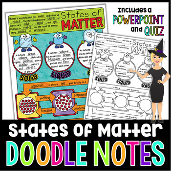 STATES OF MATTER DOODLE NOTES, INTERACTIVE NOTEBOOK, MINI ANCHOR CHART