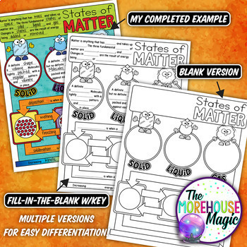 STATES OF MATTER SCIENCE DOODLE NOTES, INTERACTIVE NOTEBOOK, MINI ANCHOR CHART