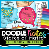 States of Matter Doodle Notes - Comic Style - Two-Page Spread