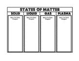 States of Matter Flip Book