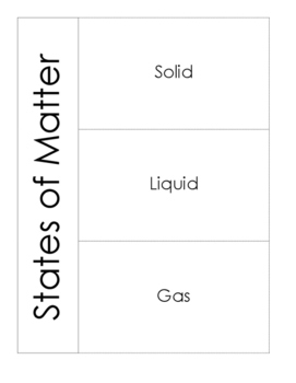 States of Matter Flip Book for Interactive Notebook