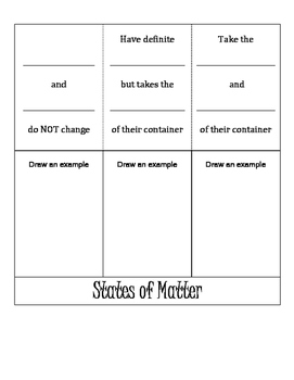 States of Matter Foldable {Aligned to SC standards}