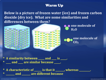 States of Matter, Gas Laws, and Thermal Energy 5E Lesson Paperless