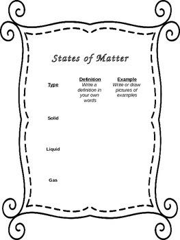 States of Matter Graphic Organizer