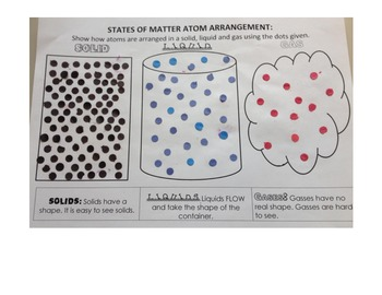 States of Matter: How are atoms arranged? Hands on reinforcement activity