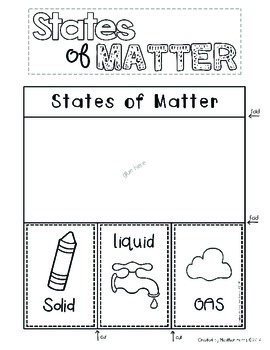 States of Matter Interactive Pack